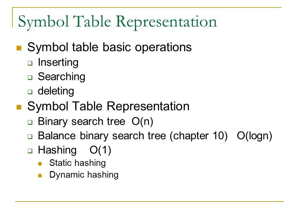 Theoretical Evaluation of Overflow Techniques Theorem 8.1 Let α=n/b be the loading density of a hash table using a uniform hashing function h.