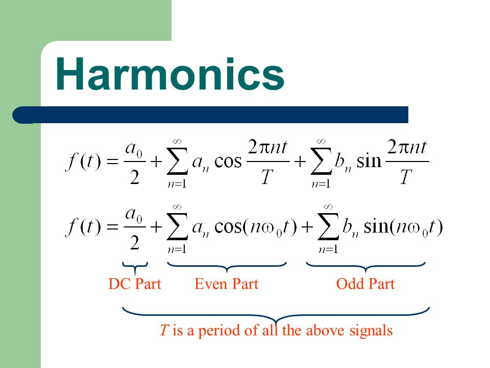 Harmonics DC Part Even Part Odd Part T is a period of all the above signals