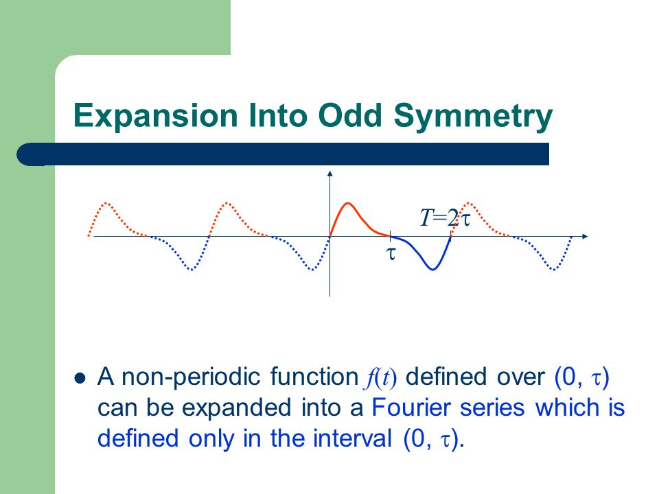 Expansion Into Odd Symmetry A non-periodic function f(t) defined over (0,  ) can be expanded into a Fourier series which is defined only in the inter