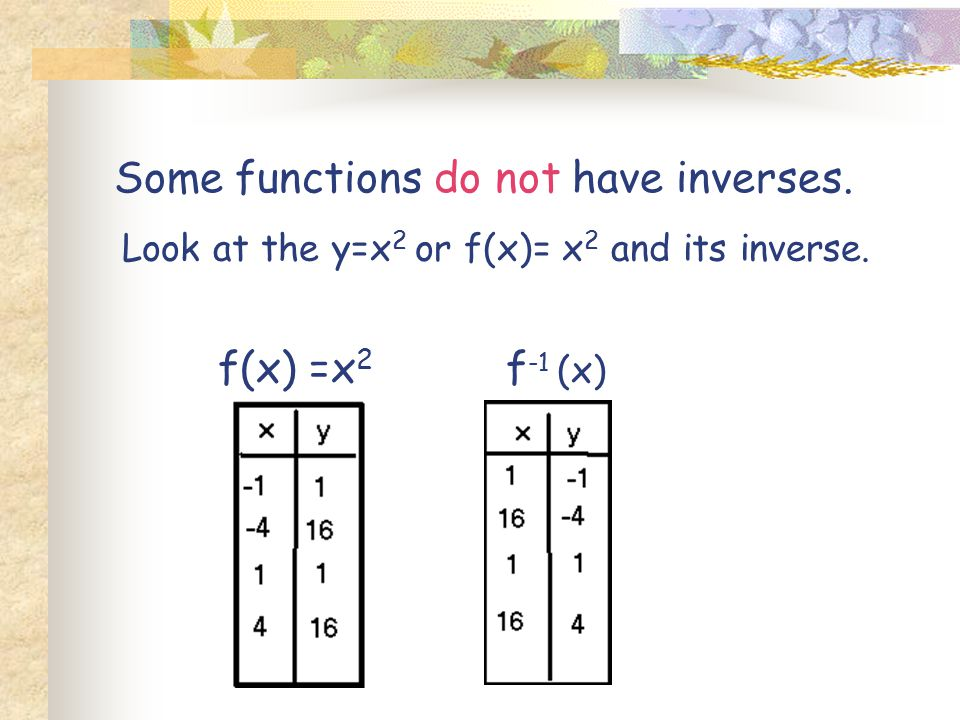 Some functions do not have inverses.Look at the y=x 2 or f(x)= x 2 and its inverse.
