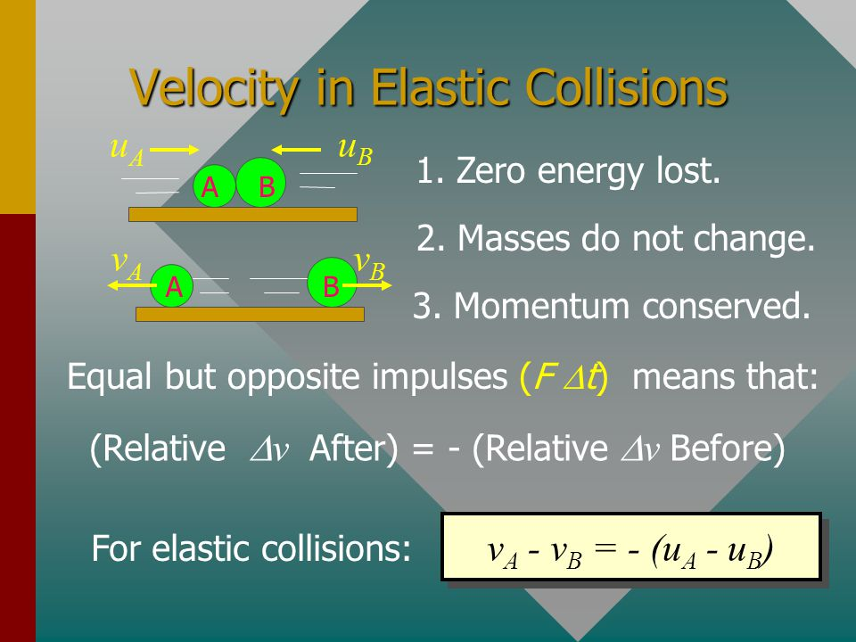 Completely Elastic Collisions Collisions where two objects collide in such a way that zero energy is lost in the process. APPROXIMATIONS!