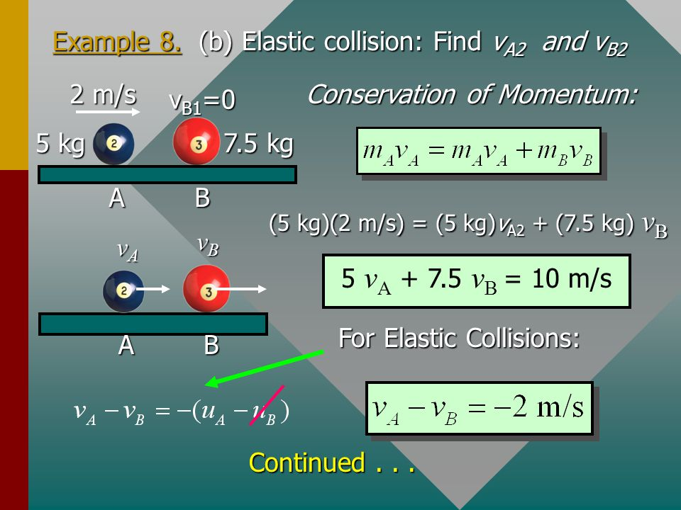 Example 8a: Inelastic collision: Find v C.