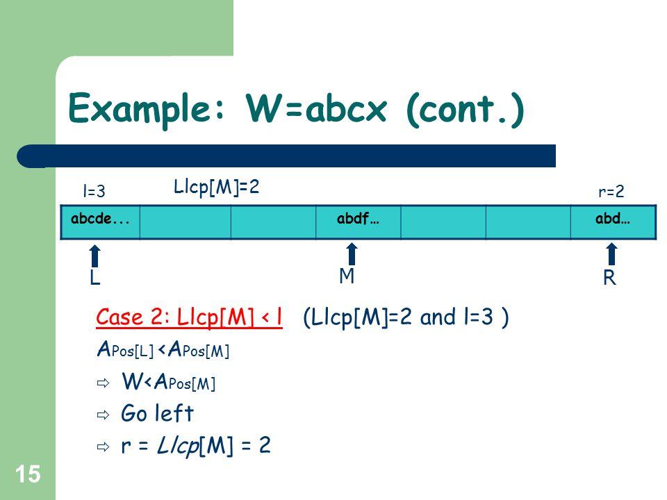 15 Example: W=abcx (cont.) Case 2: Llcp[M] < l (Llcp[M]=2 and l=3 ) A Pos[L] <A Pos[M]  W<A Pos[M]  Go left  r = Llcp[M] = 2 abcde...abdf…abd… r=2l=3 L M R Llcp[M]=2