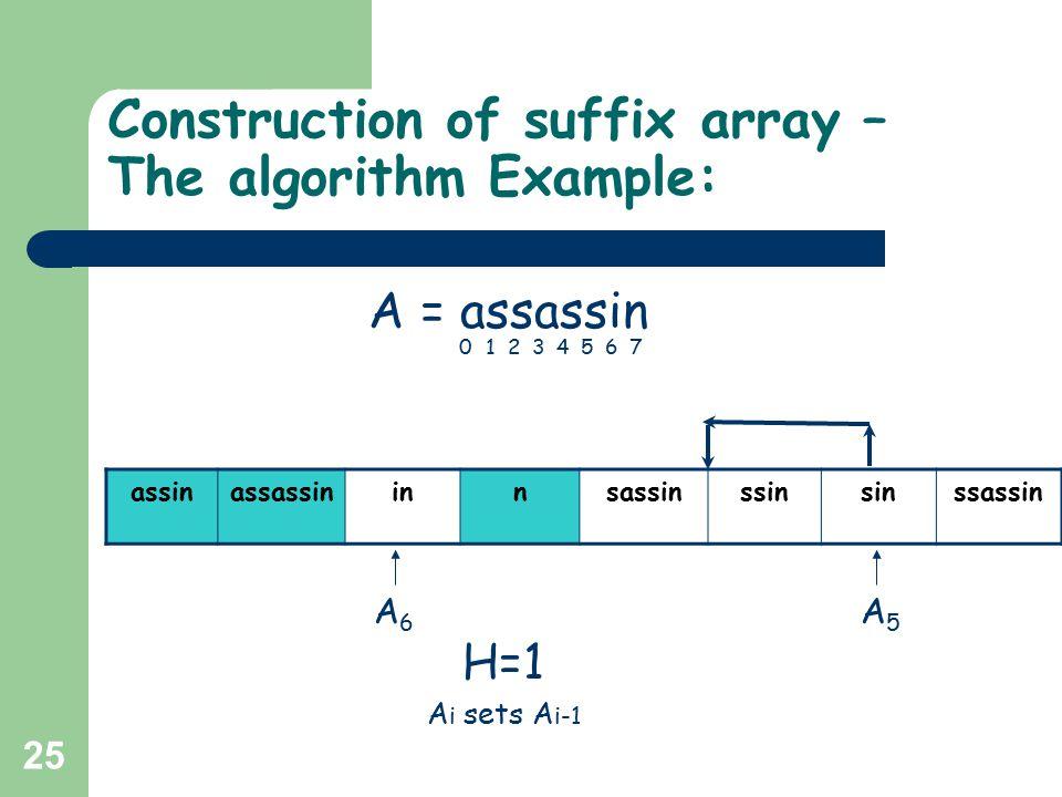 25 Construction of suffix array – The algorithm Example: assinassassininnsassinssinsinssassin H=1 A6A6 A = assassin 01234567 A5A5 A i sets A i-1