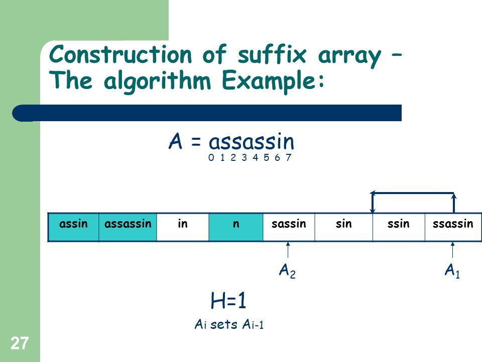 27 Construction of suffix array – The algorithm Example: assinassassininnsassinsinssinssassin H=1 A2A2 A1A1 A = assassin 01234567 A i sets A i-1