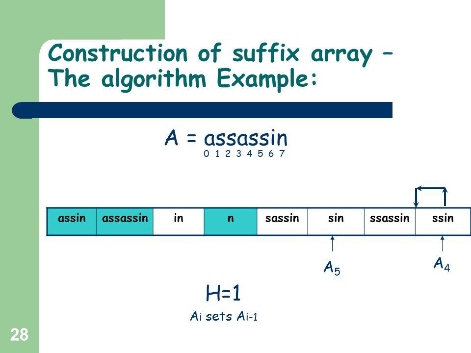 28 Construction of suffix array – The algorithm Example: assinassassininnsassinsinssassinssin H=1 A4A4 A = assassin 01234567 A5A5 A i sets A i-1