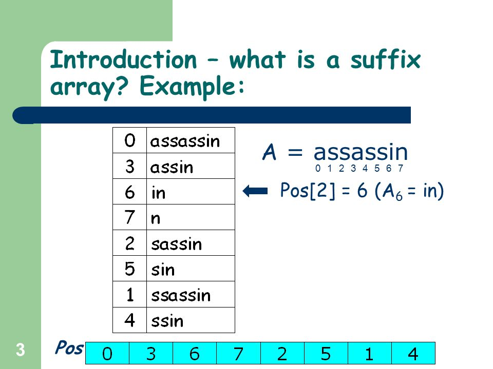 54 Time Expected-case Improvement of the construction of pos[] Assumptions: - All N-symbol strings are equally likely.