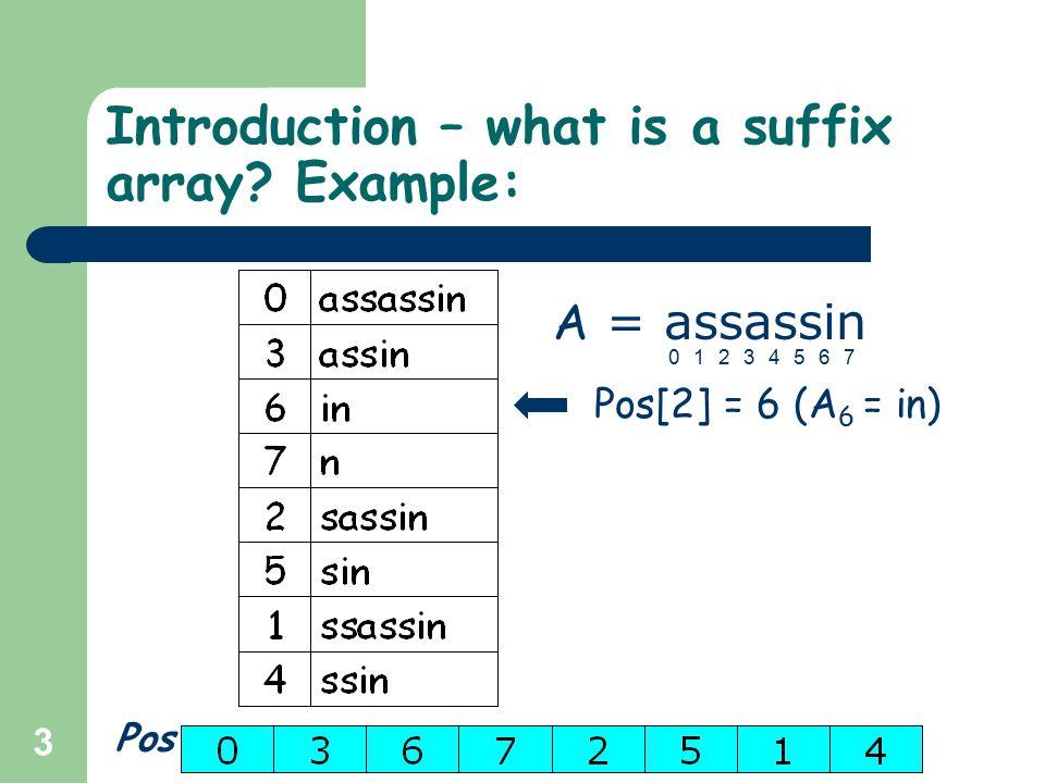 34 Construction of suffix array – The algorithm Example: assassinassininnsassinsinssassinssin H=2 A = assassin 01234567 A6A6 A4A4 A i sets A i-2