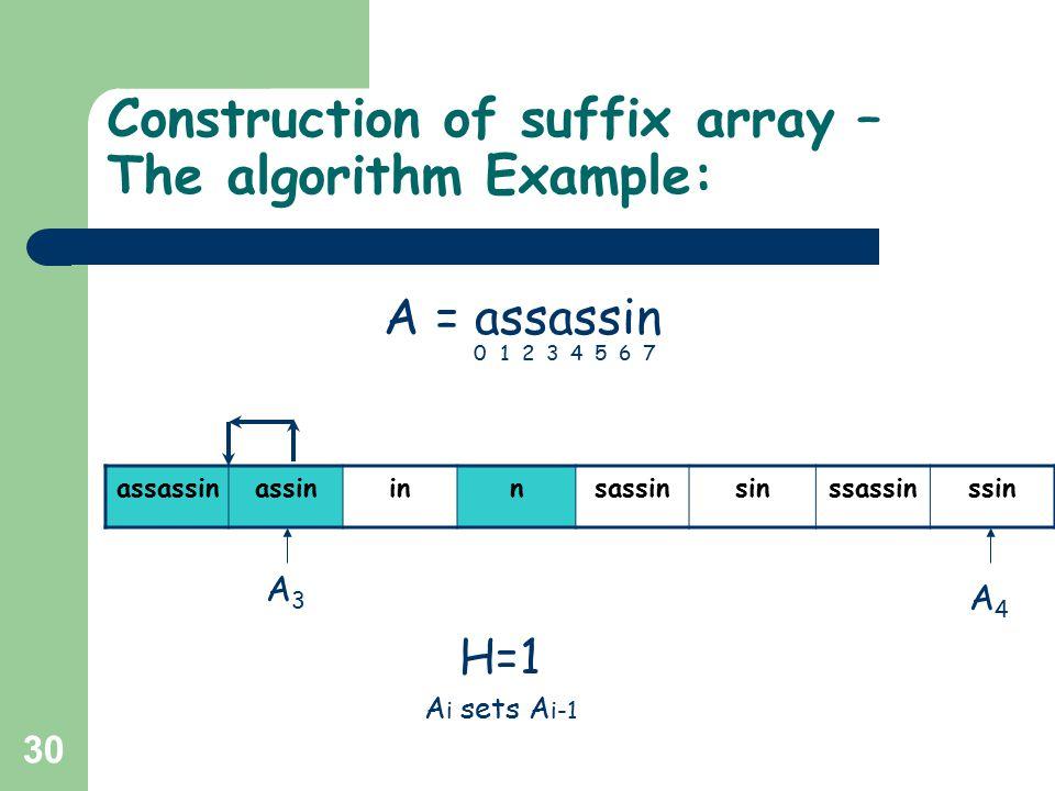 30 Construction of suffix array – The algorithm Example: assassinassininnsassinsinssassinssin H=1 A = assassin 01234567 A4A4 A3A3 A i sets A i-1