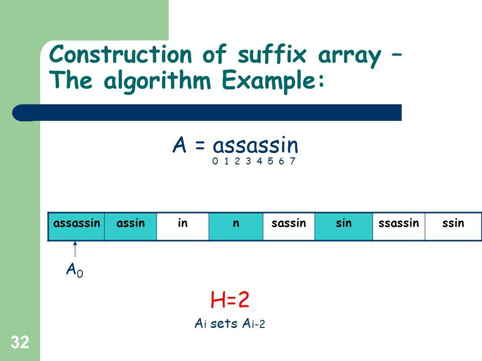 32 Construction of suffix array – The algorithm Example: assassinassininnsassinsinssassinssin H=2 A = assassin 01234567 A0A0 A i sets A i-2