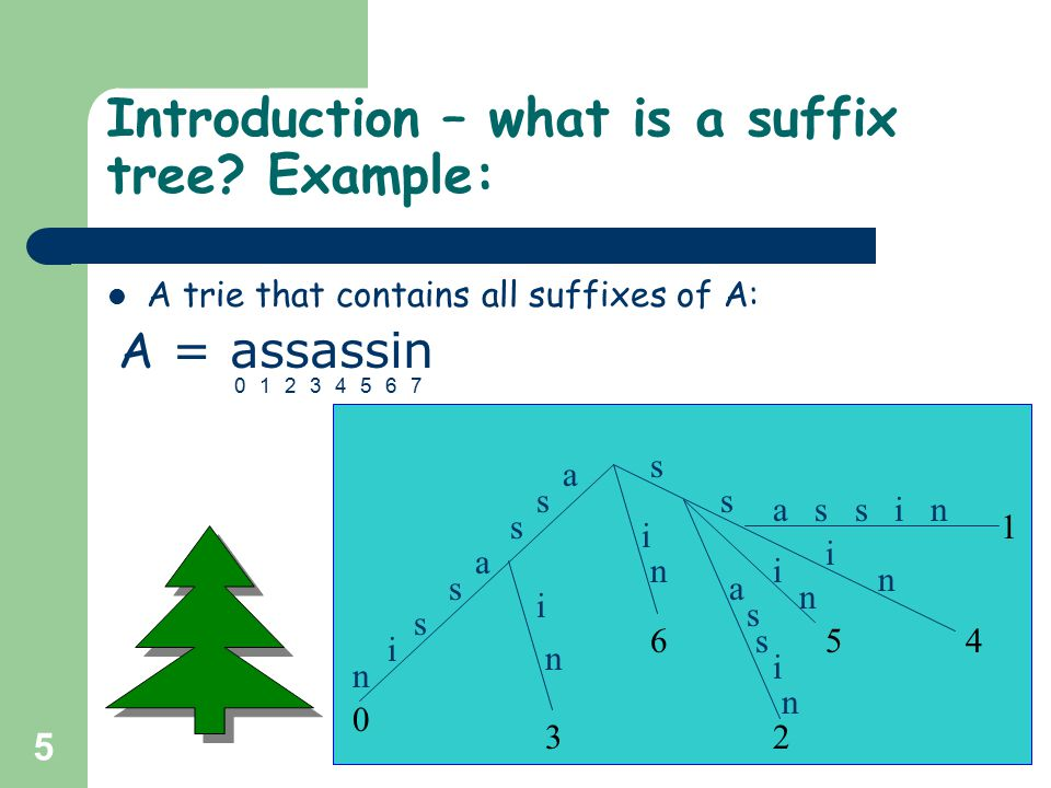 26 Construction of suffix array – The algorithm Example: assinassassininnsassinsinssinssassin H=1 A7A7 A = assassin 01234567 A6A6 A i sets A i-1