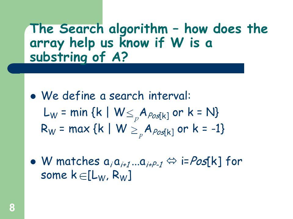 39 Construction of suffix array – The algorithm Example: assassinassininnsassinsinssassinssin H=2 A = assassin 01234567 A4A4 A2A2 A i sets A i-2