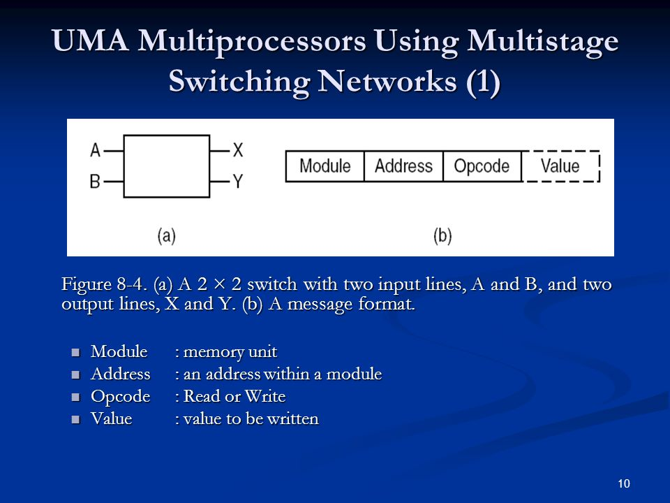 10 UMA Multiprocessors Using Multistage Switching Networks (1) Figure 8-4.