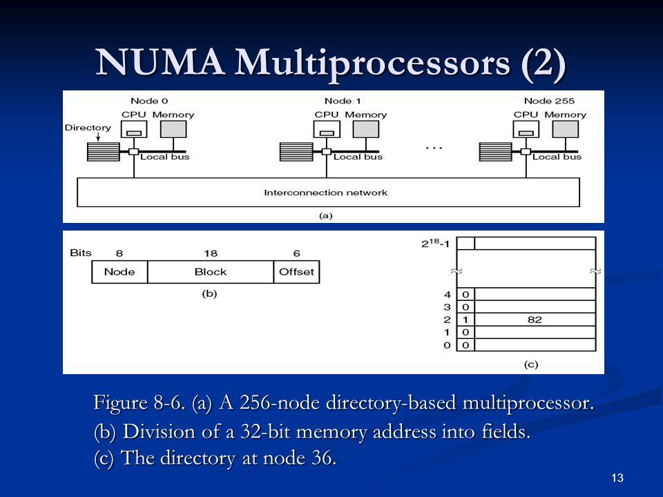 13 NUMA Multiprocessors (2) Figure 8-6. (a) A 256-node directory-based multiprocessor.