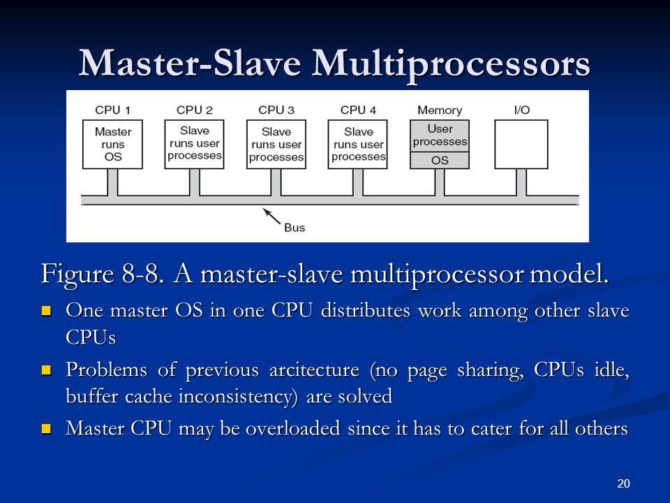 20 Master-Slave Multiprocessors Figure 8-8. A master-slave multiprocessor model.
