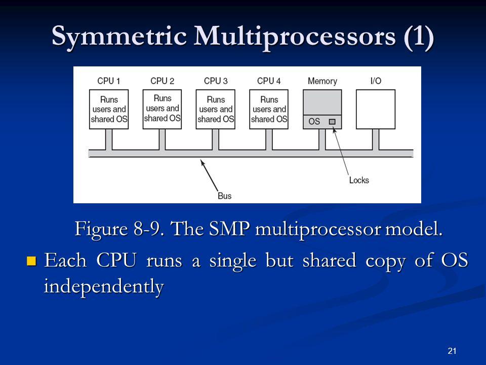 21 Symmetric Multiprocessors (1) Figure 8-9. The SMP multiprocessor model.