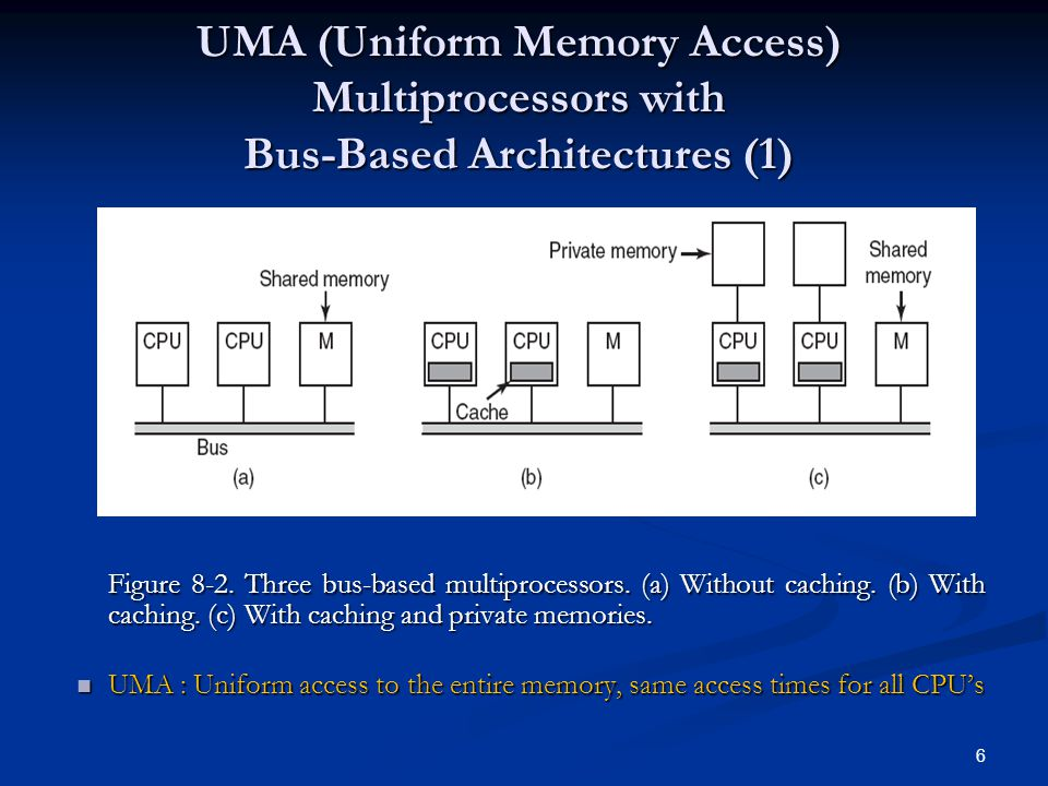 6 UMA (Uniform Memory Access) Multiprocessors with Bus-Based Architectures (1) Figure 8-2.