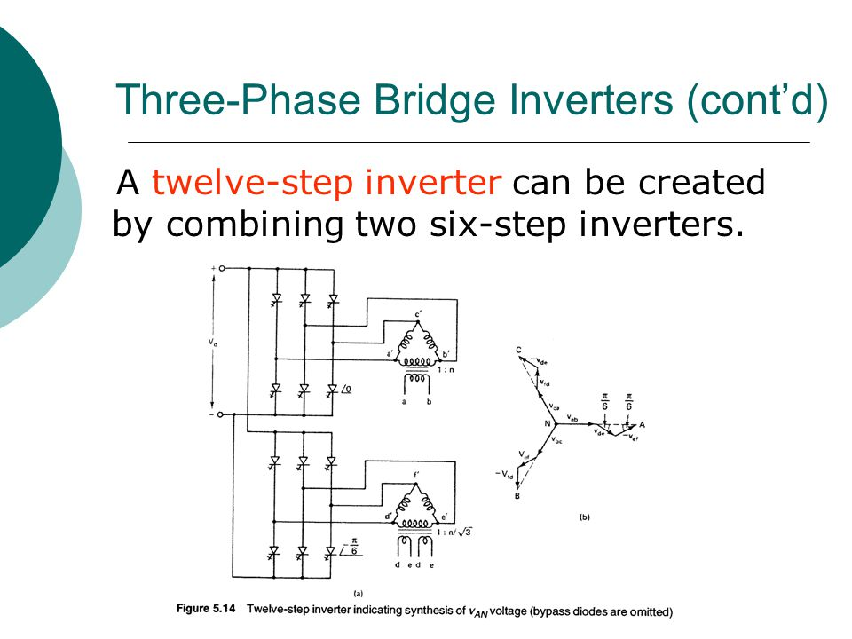 Three-Phase Bridge Inverters (cont'd) A twelve-step inverter can be created by combining two six-step inverters.