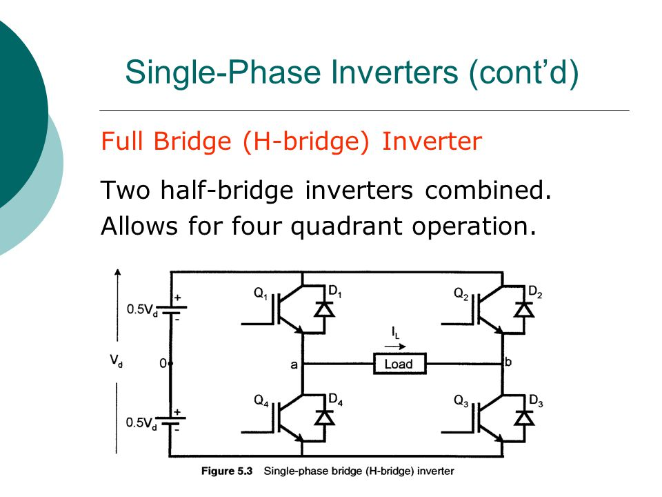Single-Phase Inverters (cont'd) Full Bridge (H-bridge) Inverter Two half-bridge inverters combined.