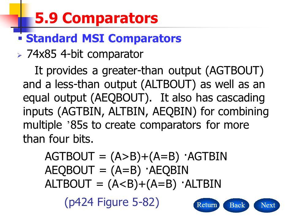 5.9 Comparators  74x682 8-bit comparator logic symbol (p424 Figure 5-83) logic diagram (p425 Figure 5-84) Arithmetic conditions derived from 74x682 outputs (p426 Figure 5-85) BackReturn