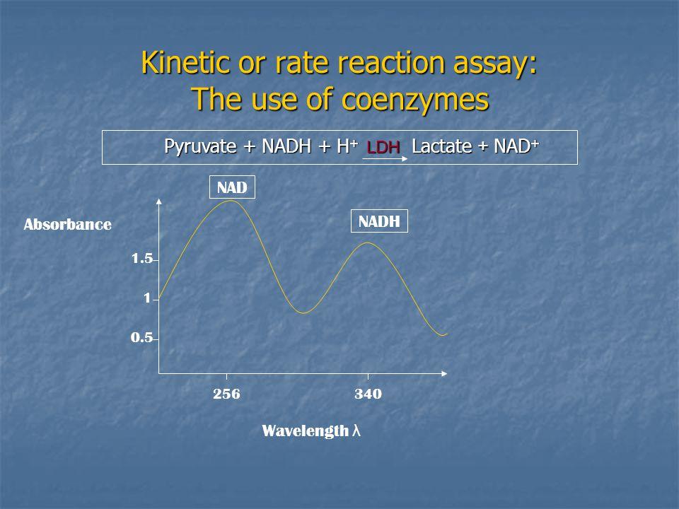 Techniques for determination of enzyme activity Radioimmunoassay Measures the enzyme conc.