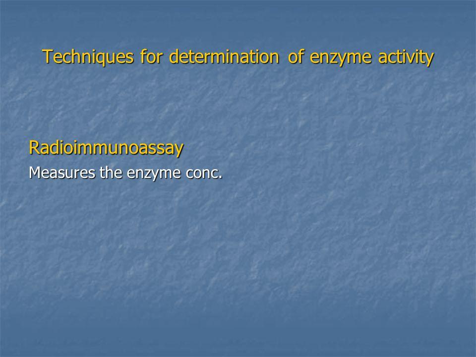 Determination of ALT: Cont.