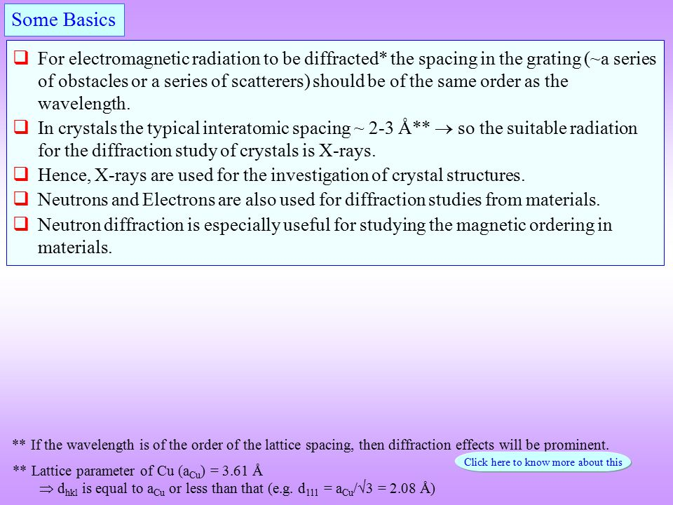  We had mentioned that Bragg's equation is a negative statement: i.e.