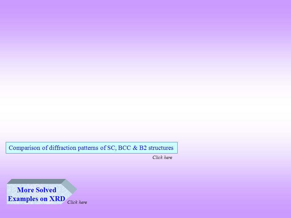 More Solved Examples on XRD Click here Comparison of diffraction patterns of SC, BCC & B2 structures Click here
