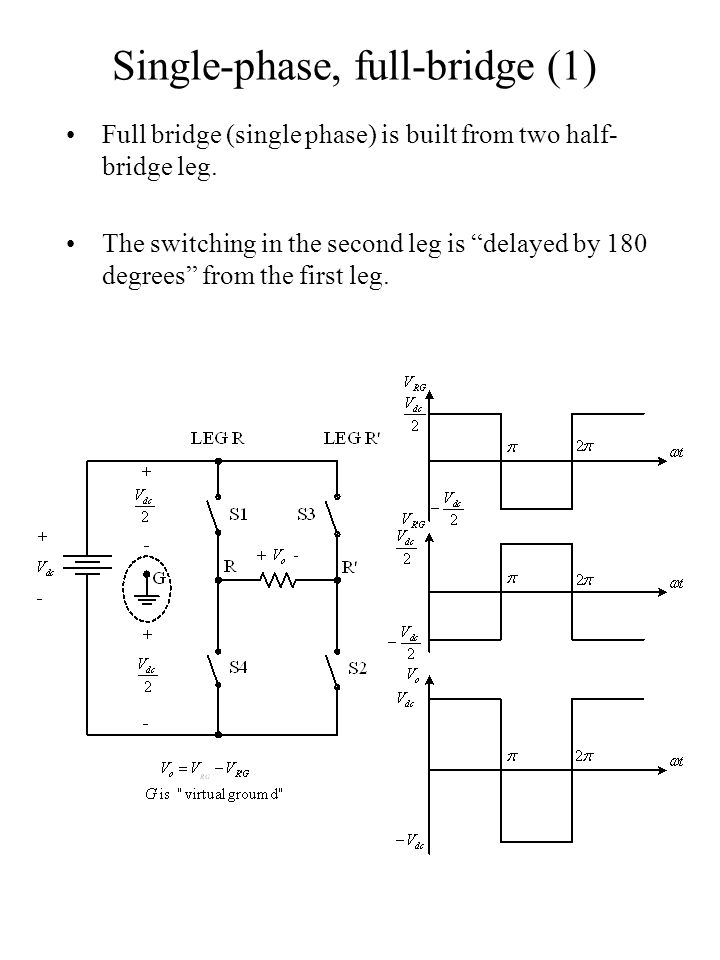 """Single-phase, full-bridge (1) Full bridge (single phase) is built from two half- bridge leg. The switching in the second leg is """"delayed by 180 degree"""
