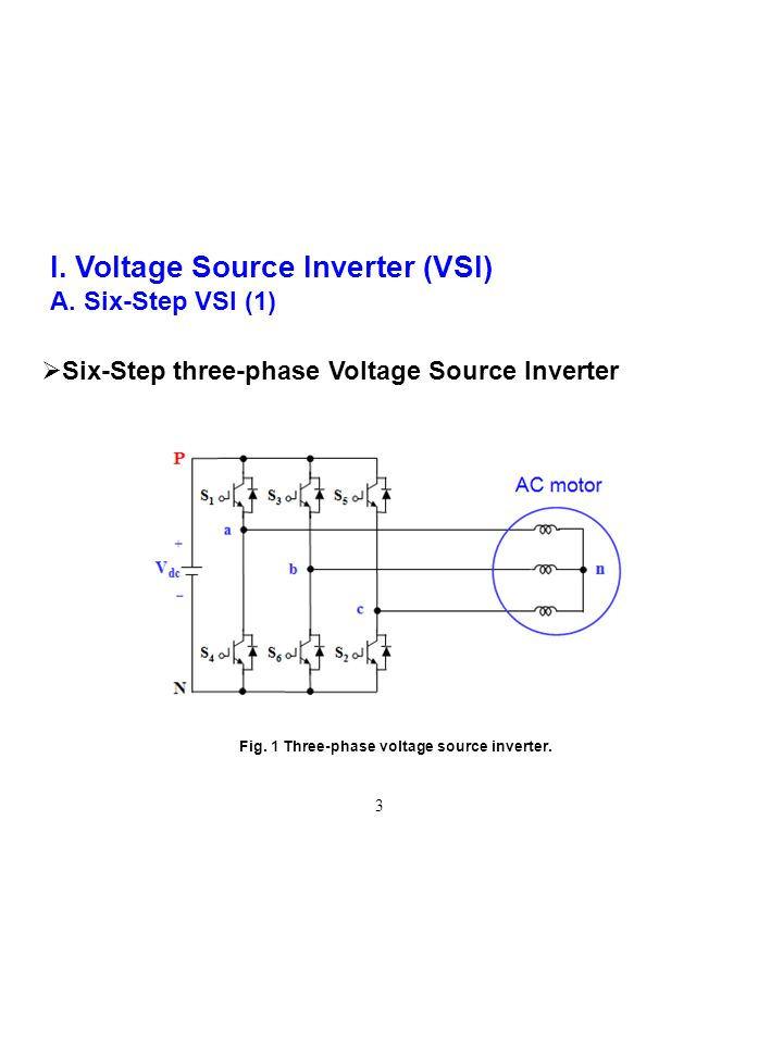 I. Voltage Source Inverter (VSI) A. Six-Step VSI (1) 3  Six-Step three-phase Voltage Source Inverter Fig. 1 Three-phase voltage source inverter.