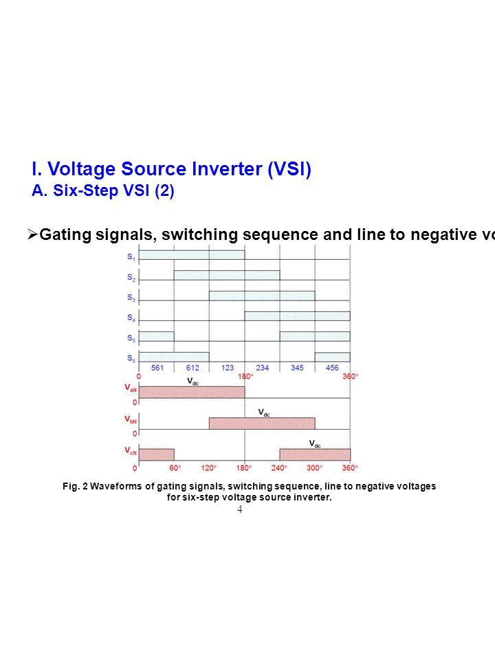 I.Voltage Source Inverter (VSI) A.