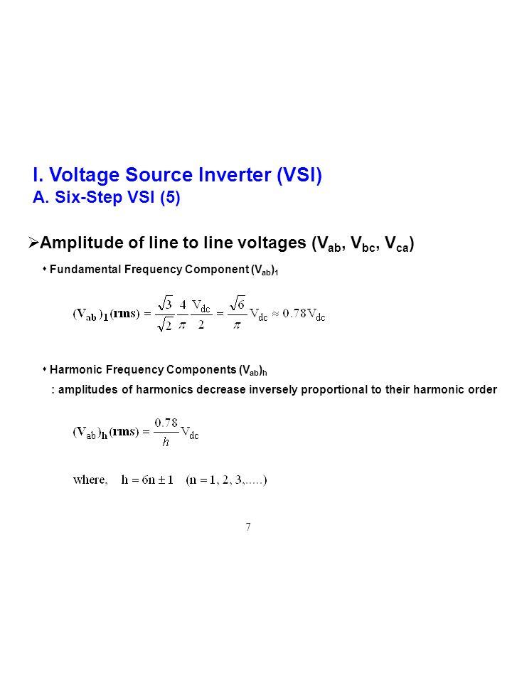 I. Voltage Source Inverter (VSI) A. Six-Step VSI (5)  Amplitude of line to line voltages (V ab, V bc, V ca )  Fundamental Frequency Component (V ab