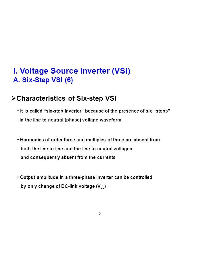 9 I.Voltage Source Inverter (VSI) B.
