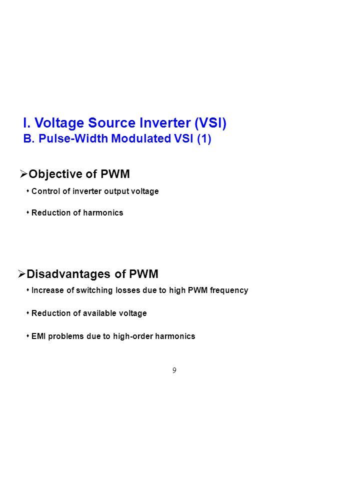 I.Voltage Source Inverter (VSI) B.