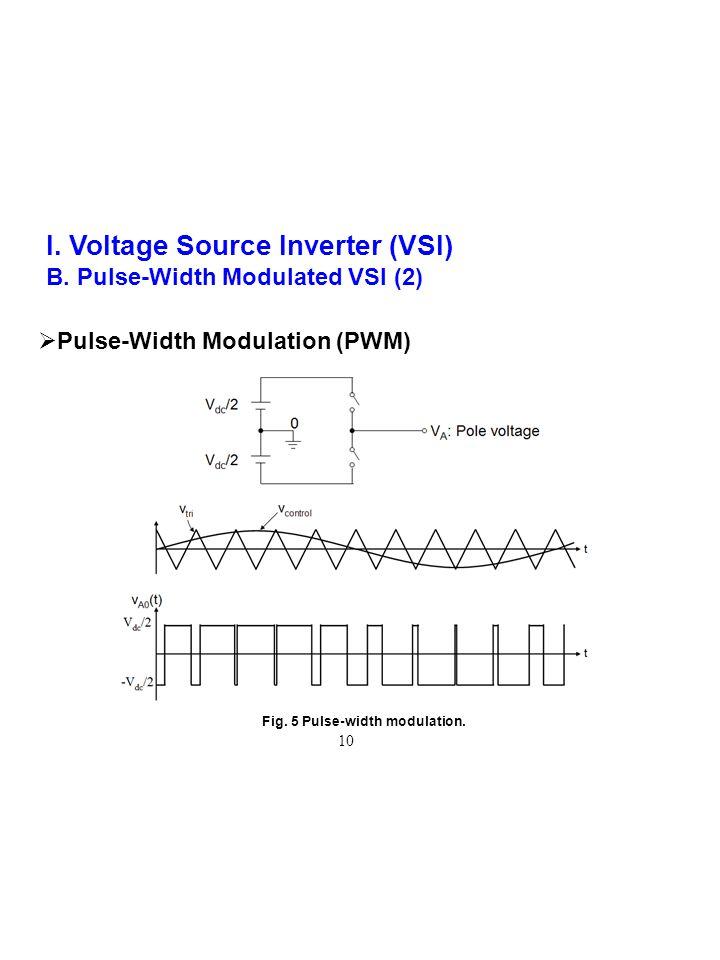 I. Voltage Source Inverter (VSI) B. Pulse-Width Modulated VSI (2)  Pulse-Width Modulation (PWM) Fig. 5 Pulse-width modulation. 10