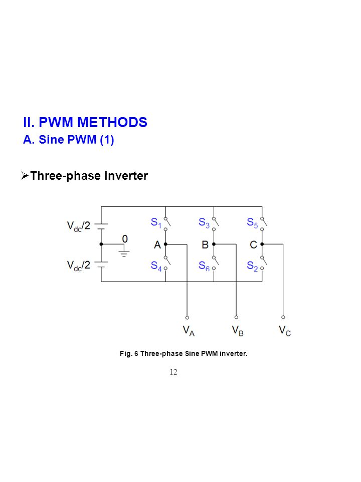 II.PWM METHODS A. Sine PWM (2) Fig. 7 Waveforms of three-phase sine PWM inverter.