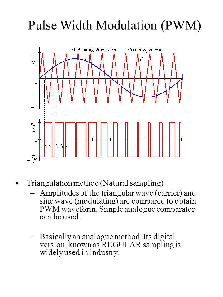 PWM types Natural (sinusoidal) sampling (as shown on previous slide) –Problems with analogue circuitry, e.g.