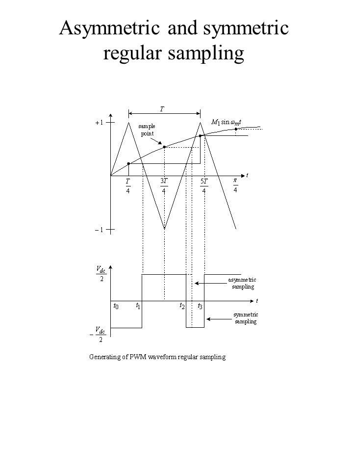 Asymmetric and symmetric regular sampling