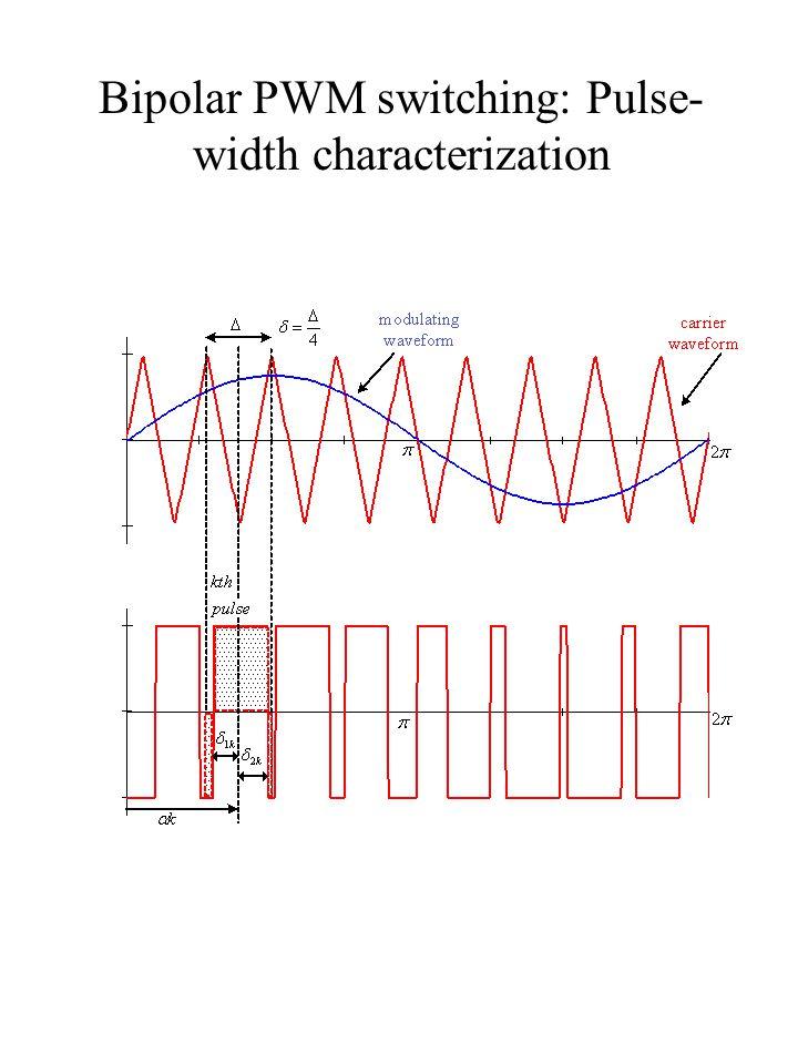 Bipolar PWM switching: Pulse- width characterization