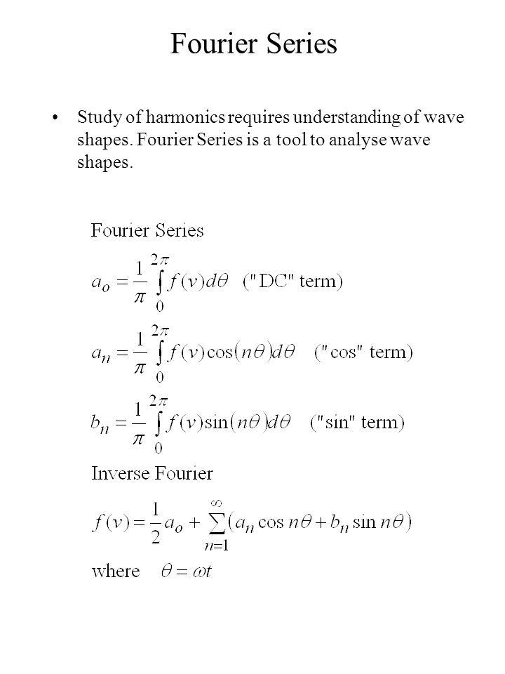 Harmonics of square-wave (1)