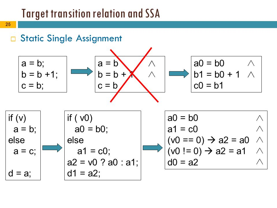 25 Target transition relation and SSA  Static Single Assignment if (v) a = b; else a = c; d = a; if ( v0) a0 = b0; else a1 = c0; a2 = v0 .