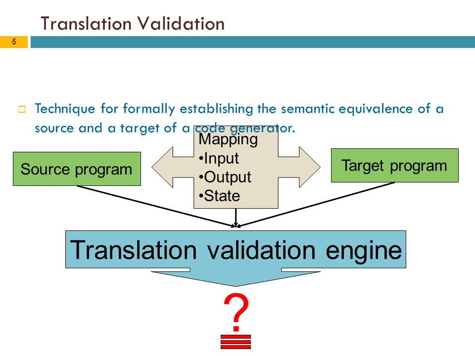 6 Previous work on translation validation  From synchronous languages:  DC+  C Pnueli, Siegel and Singerman (1998) / Translation Validation Pnueli, Strichman and Siegel (1998)/ Translation Validation: From DC+ to C  Scade-Lustre  C  C to binary:  An optimizing C compiler Zuck, Pnueli, Fang and B.