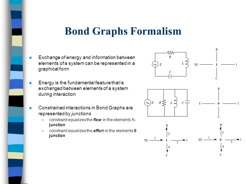 Bond Graphs Formalism n Exchange of energy and information between elements of a system can be represented in a graphical form n Energy is the fundamental feature that is exchanged between elements of a system during interaction n Constrained interactions in Bond Graphs are represented by junctions –constraint equalizes the flow in the elements 1- junction –constraint equalizes the effort in the elements 0- junction