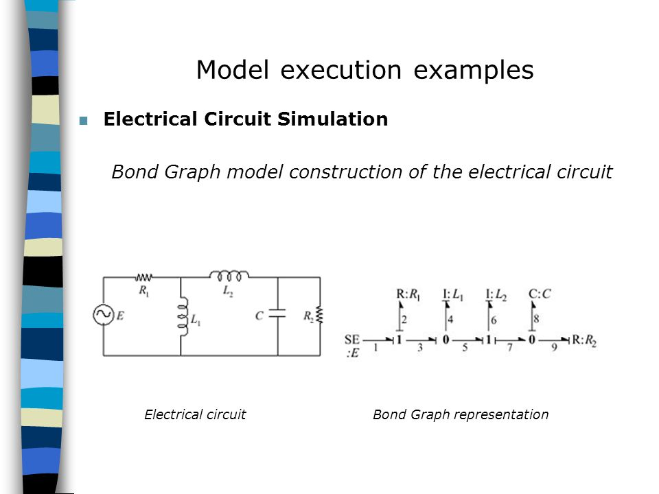 Model execution examples Electrical Circuit Simulation Bond Graph model construction of the electrical circuit Electrical circuit Bond Graph representation