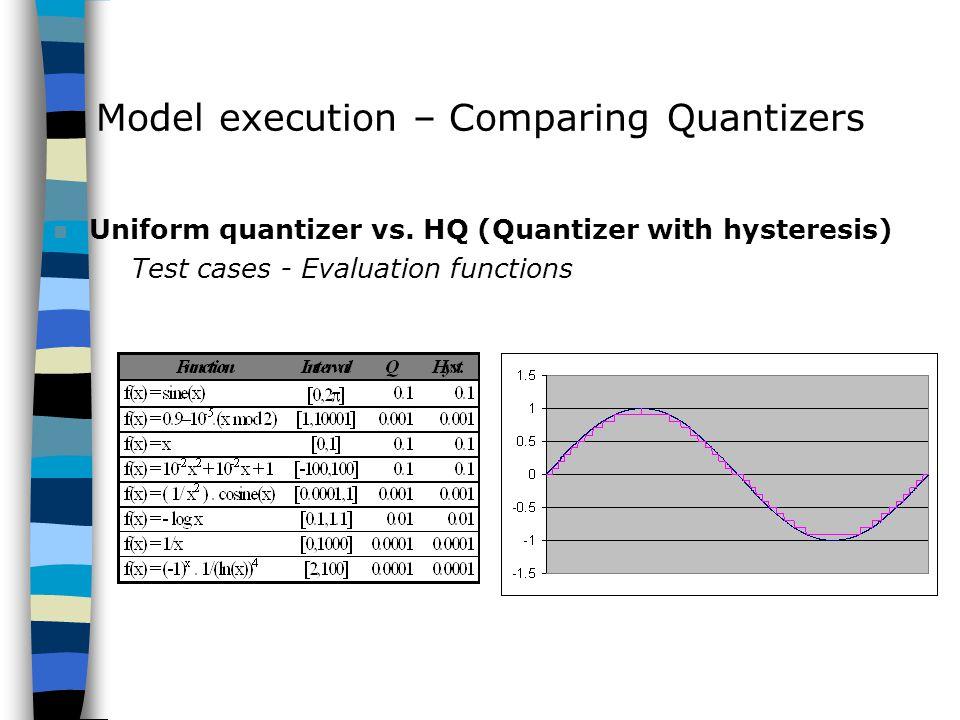 Model execution – Comparing Quantizers Uniform quantizer vs.