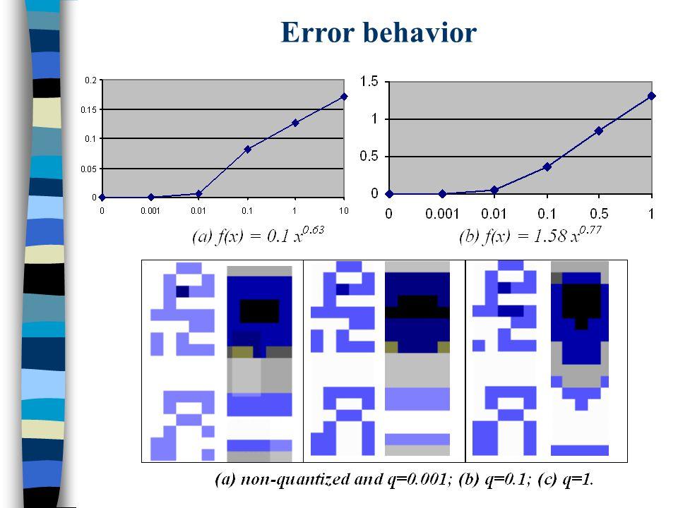 Error behavior
