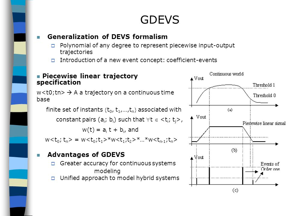 GDEVS Generalization of DEVS formalism  Polynomial of any degree to represent piecewise input-output trajectories  Introduction of a new event concept: coefficient-events Advantages of GDEVS  Greater accuracy for continuous systems modeling  Unified approach to model hybrid systems Piecewise linear trajectory specification w  A a trajectory on a continuous time base finite set of instants t 0, t 1,…,t n  associated with constant pairs (a i ; b i ) such that t , w(t) = a i t + b i, and w = w *w *…*w