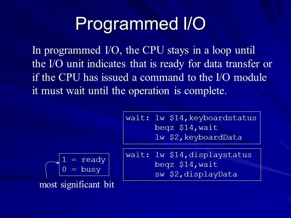 Programmed I/O wait: lw $14,keyboardstatus beqz $14,wait lw $2,keyboardData wait: lw $14,displaystatus beqz $14,wait sw $2,displayData 1 = ready 0 = b