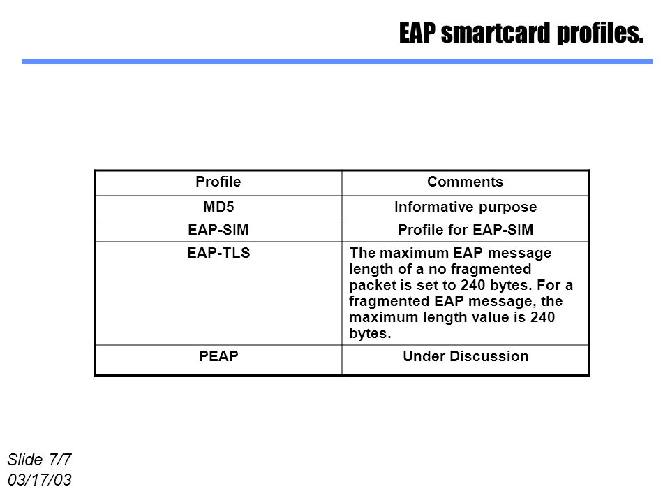 Slide 6/7 03/17/03 EAP smartcard, services list. SERVICEAPDUCOMMENTS Add-IdentityA0 16 81 P2 00 xxAdd an identity entry to the EAP smartcard Delete-Id