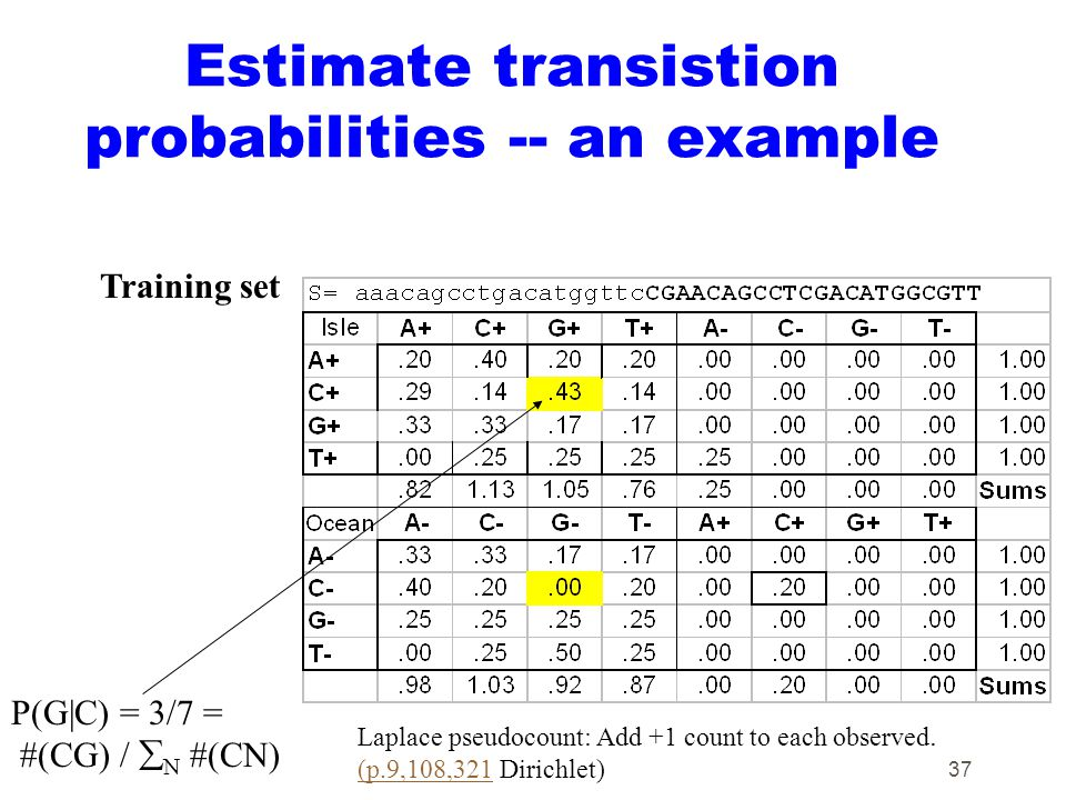 37 Estimate transistion probabilities -- an example Training set P(G|C) = 3/7 = #(CG) /  N #(CN) Laplace pseudocount: Add +1 count to each observed.